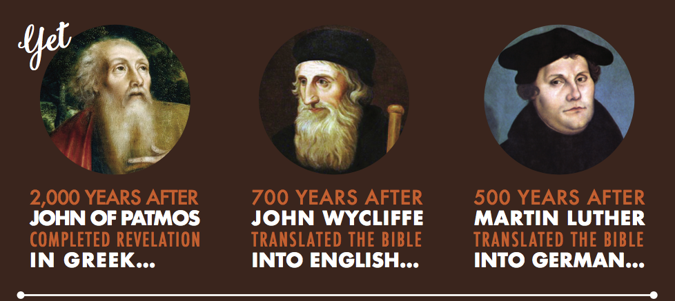 2000 years after John of Patmos wrote Revelation in Greek, 700 years after John Wycliffe translated the Bible into English