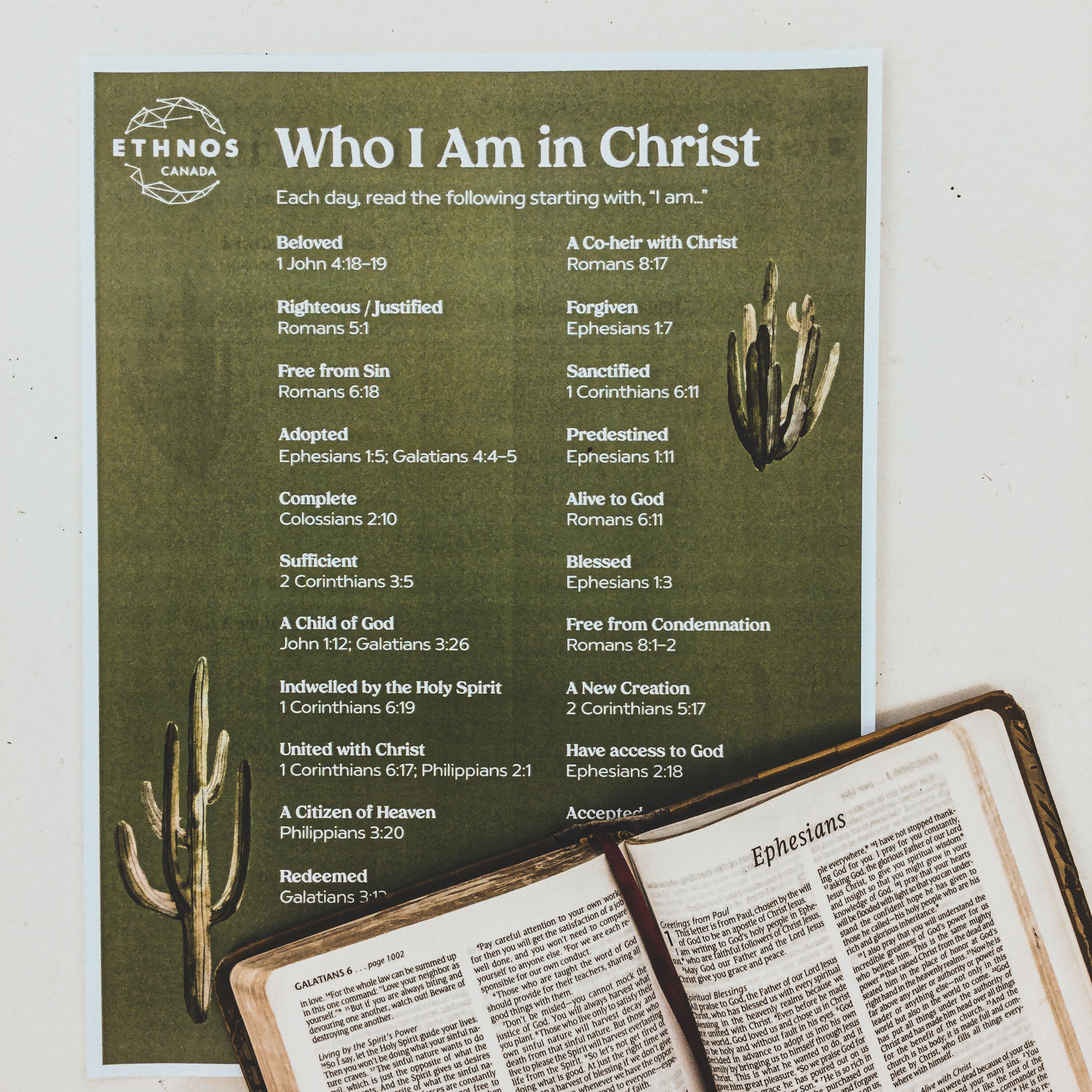 example of Who I am in Christ sheet